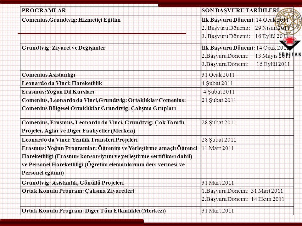 PROGRAMLAR SON BAŞVURU TARİHLERİ. Comenius,Grundtvig: Hizmetiçi Eğitim.