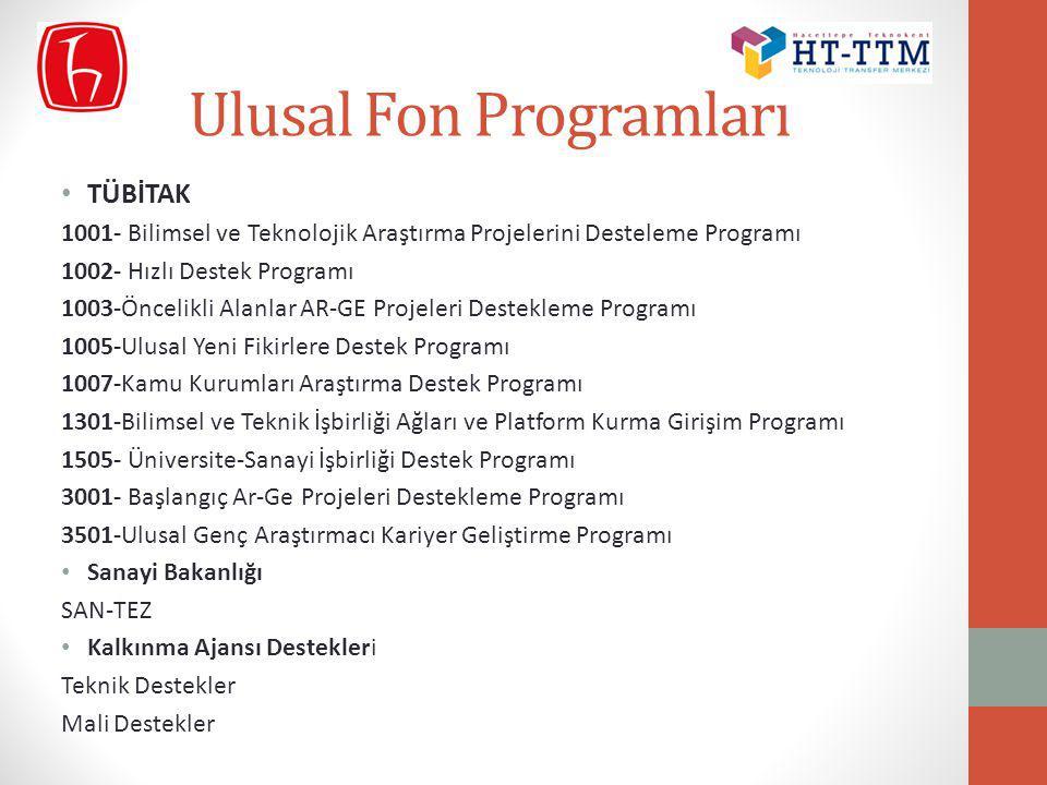 Ulusal Fon Programları