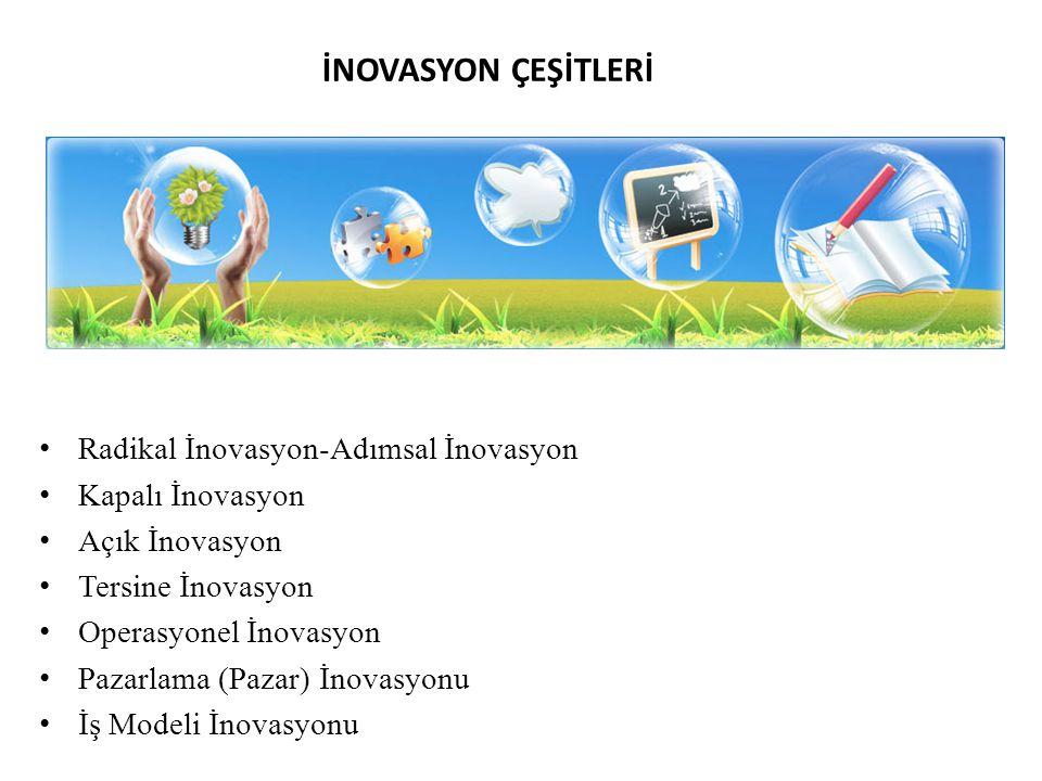 İNOVASYON ÇEŞİTLERİ Radikal İnovasyon-Adımsal İnovasyon