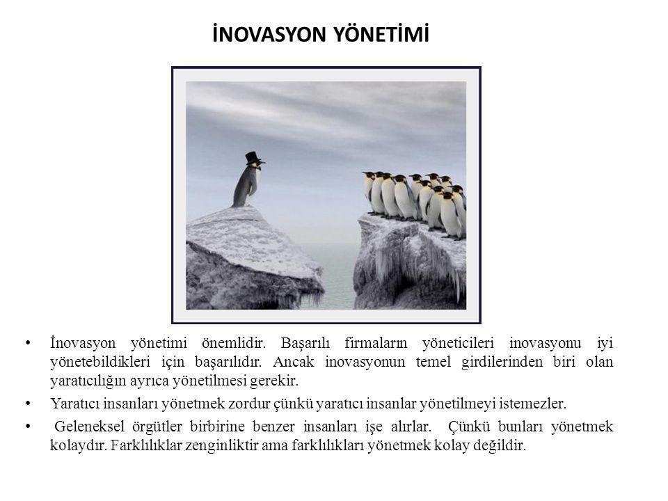 İNOVASYON YÖNETİMİ
