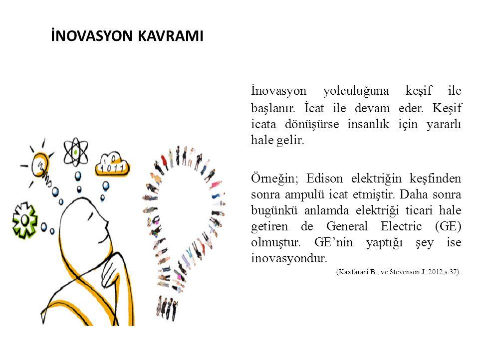İNOVASYON KAVRAMI İnovasyon yolculuğuna keşif ile başlanır. İcat ile devam eder. Keşif icata dönüşürse insanlık için yararlı hale gelir.