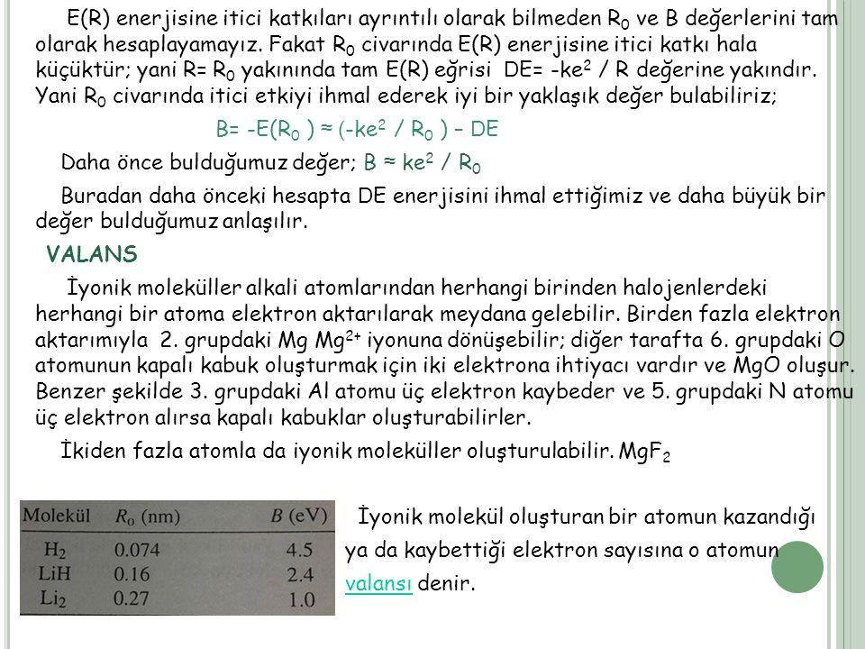 E(R) enerjisine itici katkıları ayrıntılı olarak bilmeden R0 ve B değerlerini tam olarak hesaplayamayız.
