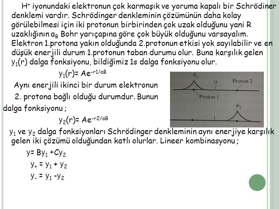 H+ iyonundaki elektronun çok karmaşık ve yoruma kapalı bir Schrödiner denklemi vardır.
