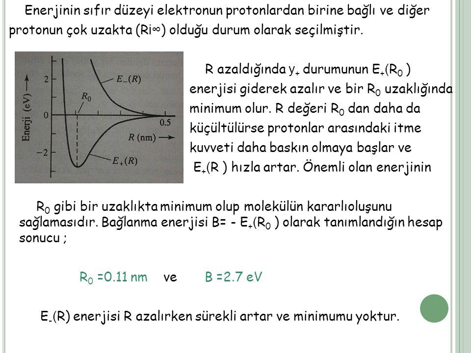 Enerjinin sıfır düzeyi elektronun protonlardan birine bağlı ve diğer protonun çok uzakta (Ri∞) olduğu durum olarak seçilmiştir.
