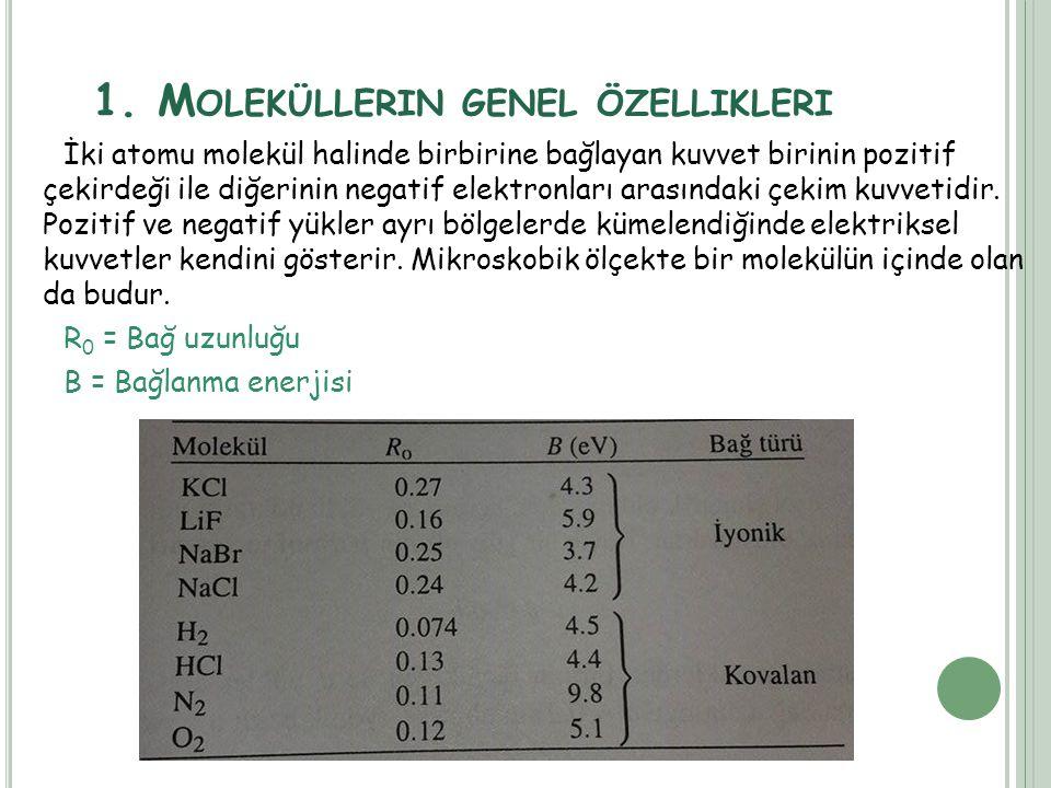 1. Moleküllerin genel özellikleri