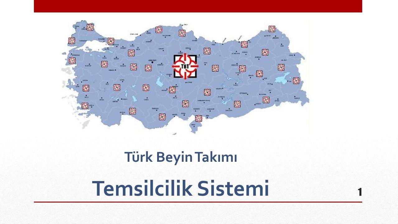 Türk Beyin Takımı Temsilcilik Sistemi