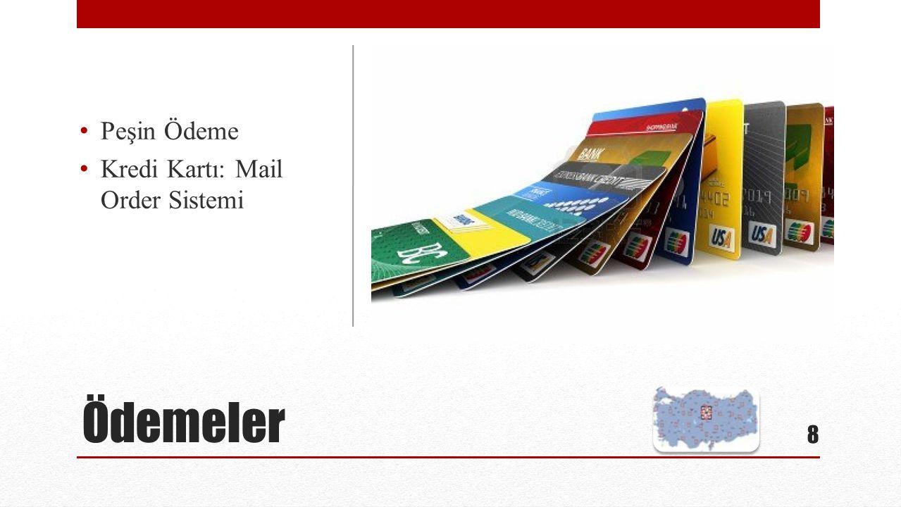 Peşin Ödeme Kredi Kartı: Mail Order Sistemi Ödemeler