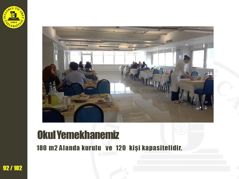Okul Yemekhanemiz 180 m2 Alanda kurulu ve 120 kişi kapasitelidir.