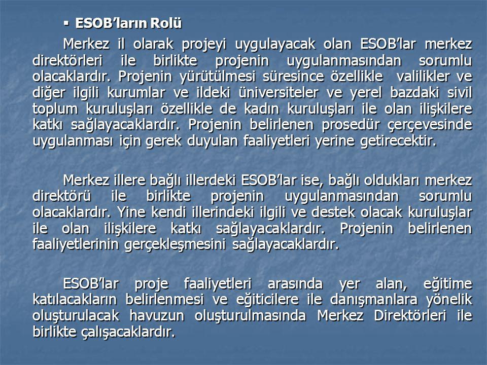 ESOB'ların Rolü