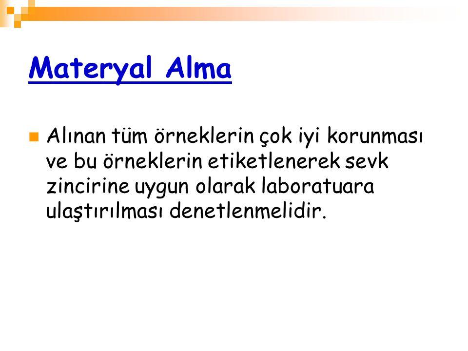Materyal Alma