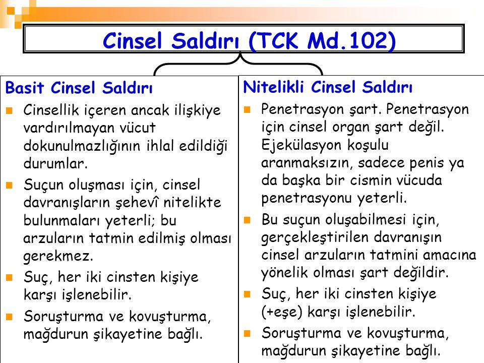 Cinsel Saldırı (TCK Md.102)
