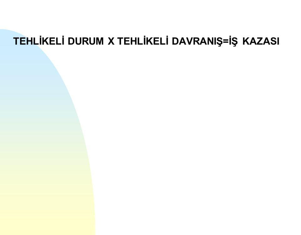 TEHLİKELİ DURUM X TEHLİKELİ DAVRANIŞ=İŞ KAZASI