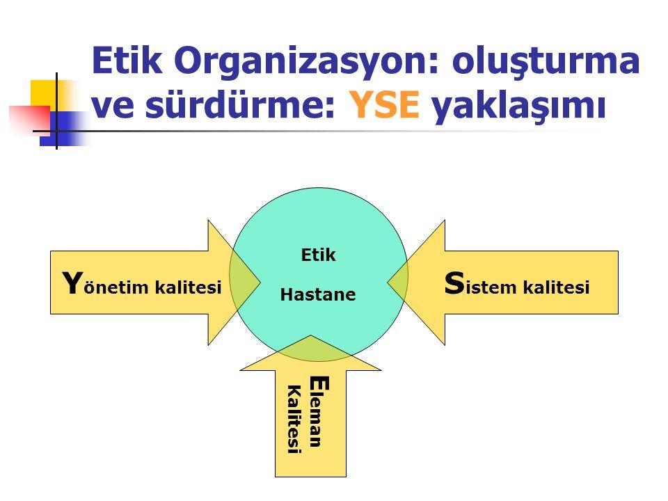 Etik Organizasyon: oluşturma ve sürdürme: YSE yaklaşımı