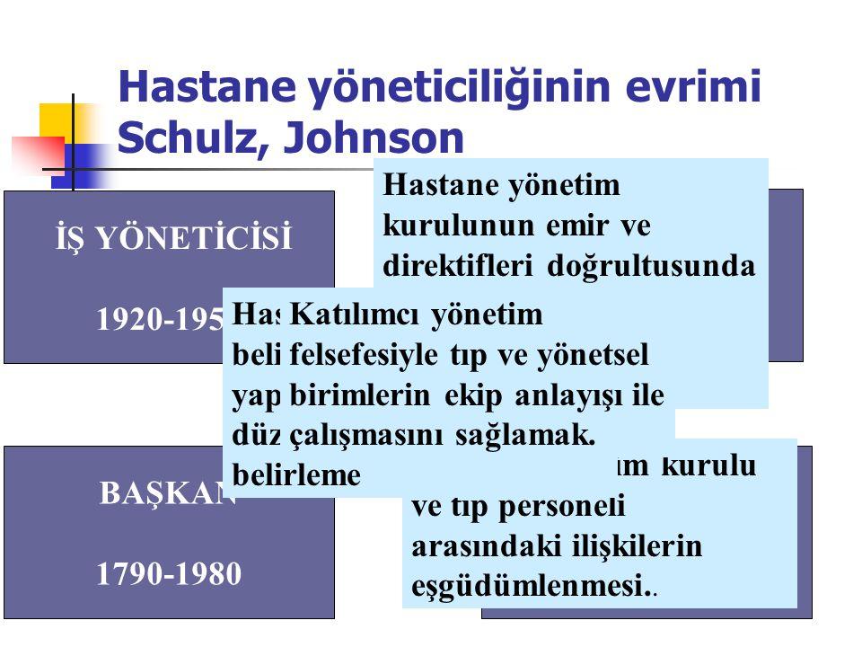 Hastane yöneticiliğinin evrimi Schulz, Johnson