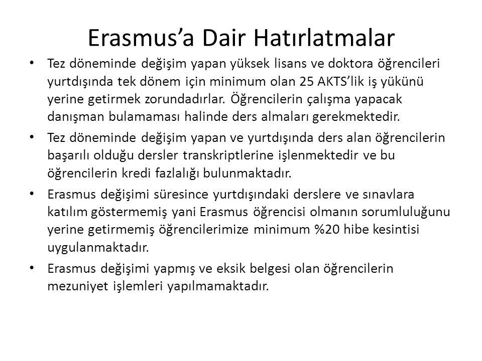 Erasmus'a Dair Hatırlatmalar