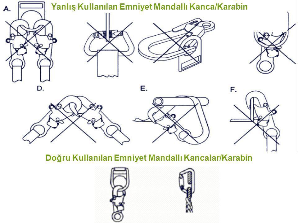 Doğru Kullanılan Emniyet Mandallı Kancalar/Karabin