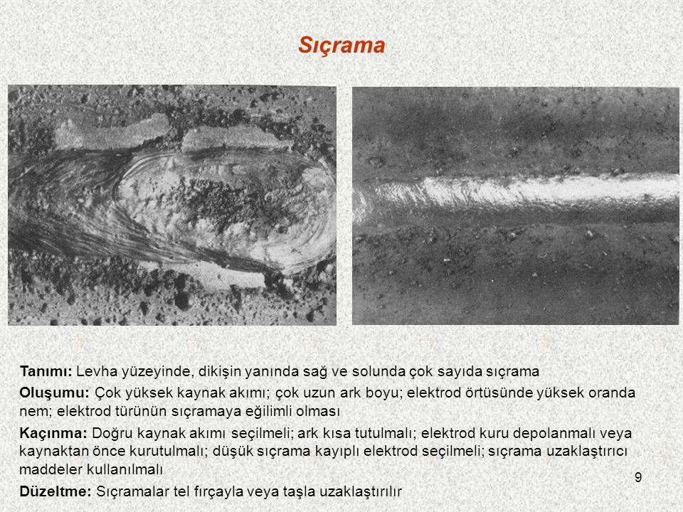Sıçrama Tanımı: Levha yüzeyinde, dikişin yanında sağ ve solunda çok sayıda sıçrama.