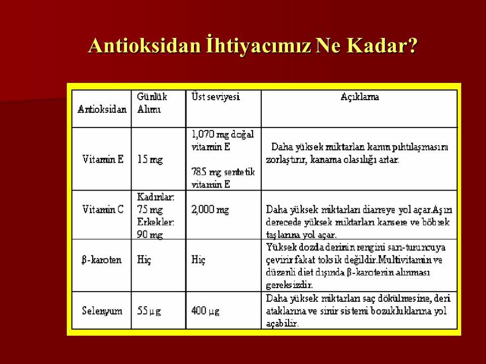 Antioksidan İhtiyacımız Ne Kadar