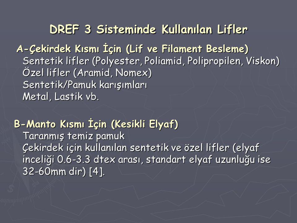 DREF 3 Sisteminde Kullanılan Lifler