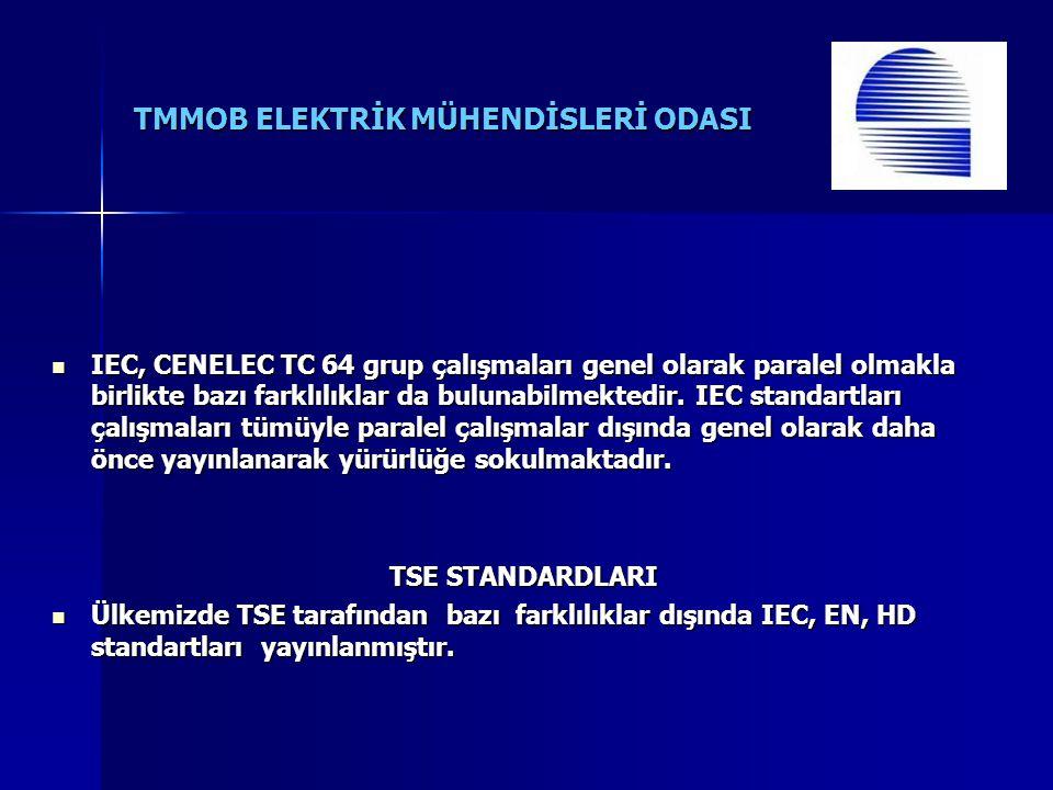 TMMOB ELEKTRİK MÜHENDİSLERİ ODASI