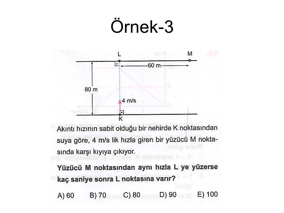 Örnek-3 Test-6 soru-7
