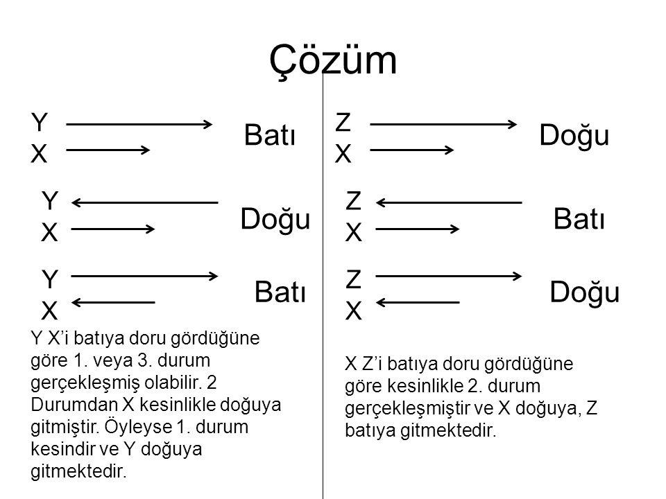 Çözüm Batı Doğu Doğu Batı Batı Doğu Y Z X X Y Z X X Y Z X X