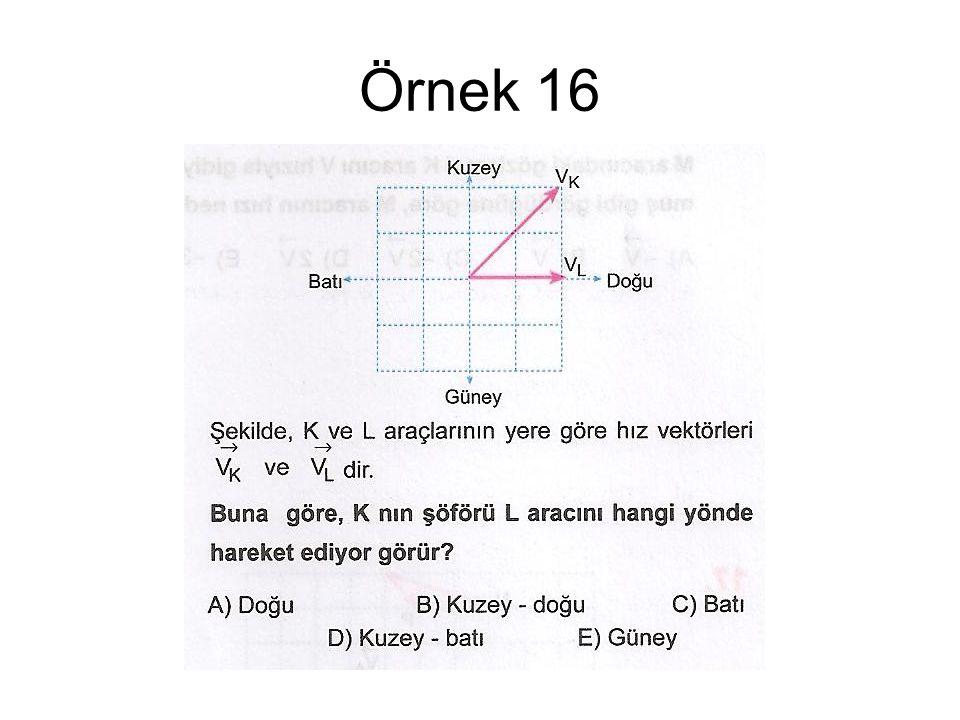 Örnek 16 Test6-1
