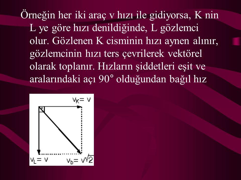 Örneğin her iki araç v hızı ile gidiyorsa, K nin L ye göre hızı denildiğinde, L gözlemci olur.