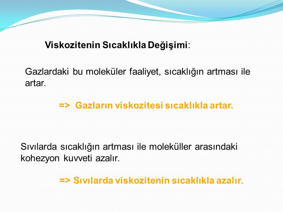 Viskozitenin Sıcaklıkla Değişimi: