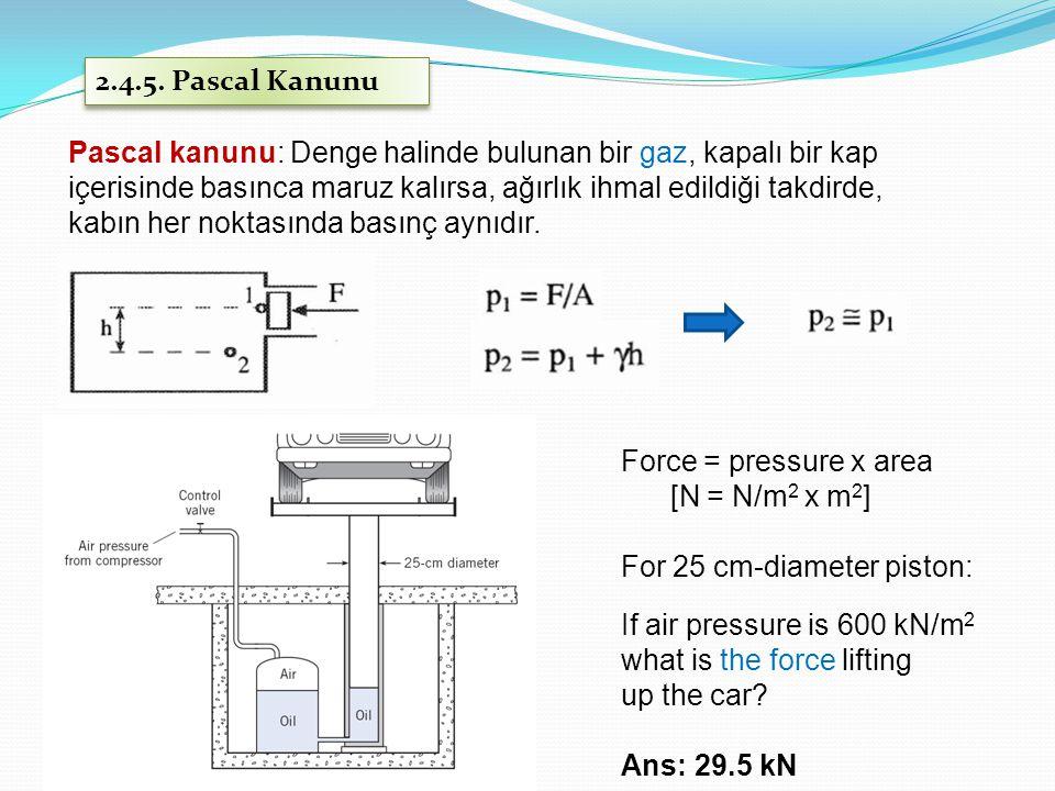 2.4.5. Pascal Kanunu