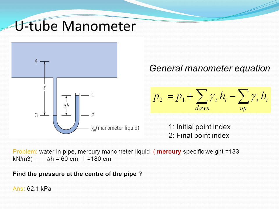 U-tube Manometer 1: Initial point index 2: Final point index