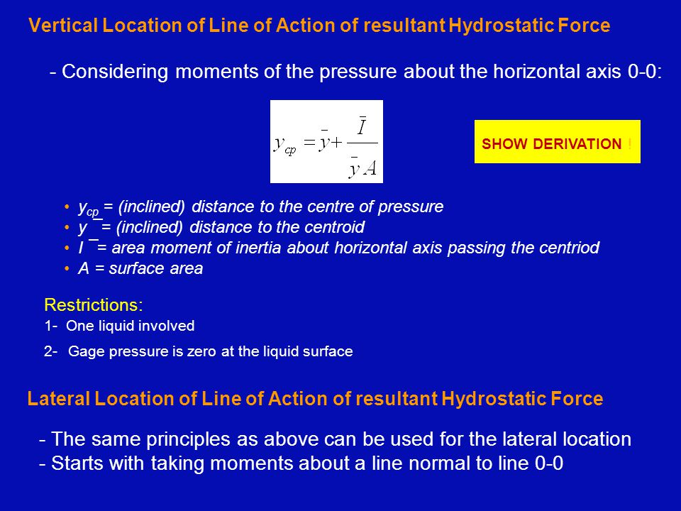 Vertical Location of Line of Action of resultant Hydrostatic Force