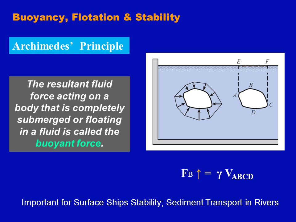 Buoyancy, Flotation & Stability