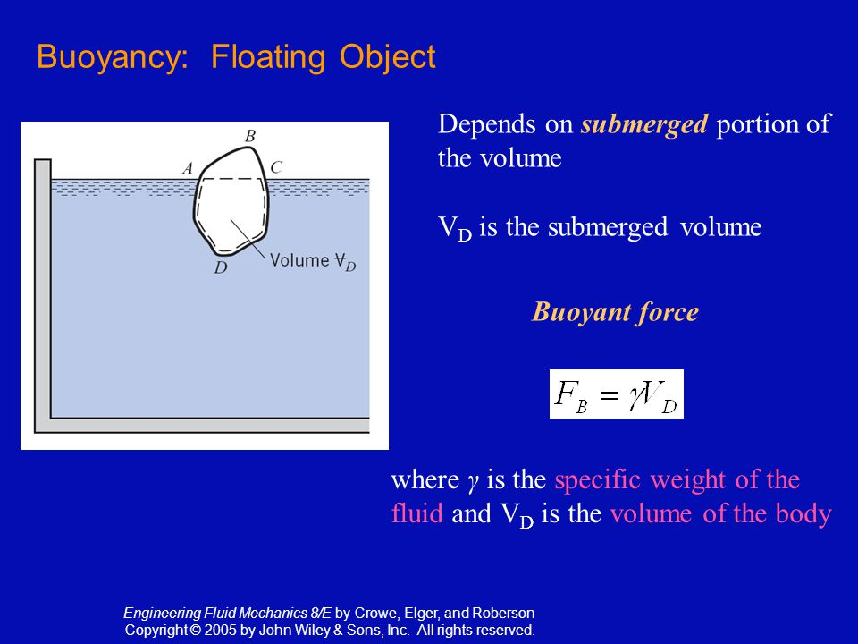Buoyancy: Floating Object