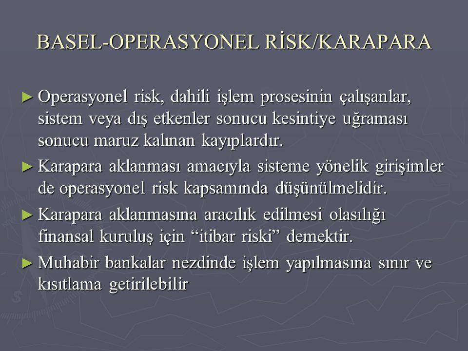 BASEL-OPERASYONEL RİSK/KARAPARA