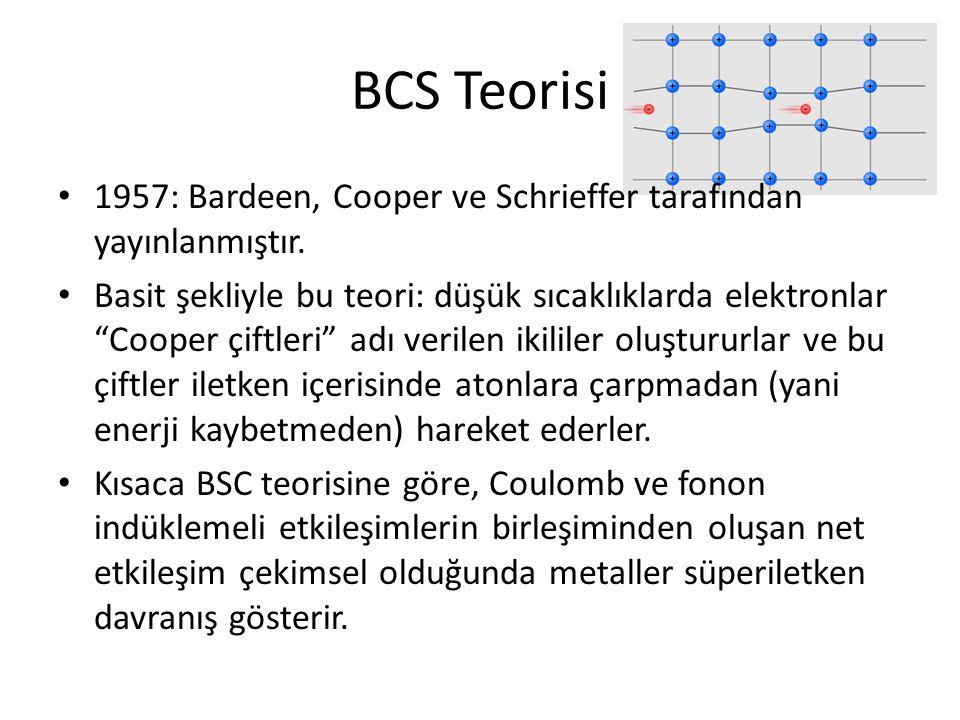 BCS Teorisi 1957: Bardeen, Cooper ve Schrieffer tarafından yayınlanmıştır.