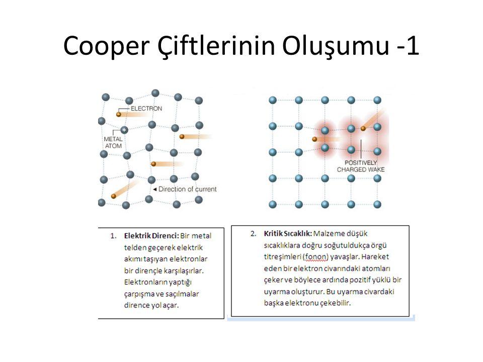 Cooper Çiftlerinin Oluşumu -1