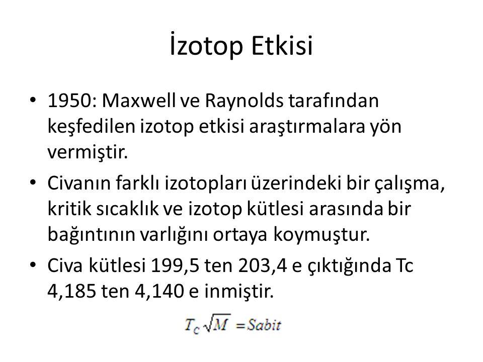 İzotop Etkisi 1950: Maxwell ve Raynolds tarafından keşfedilen izotop etkisi araştırmalara yön vermiştir.