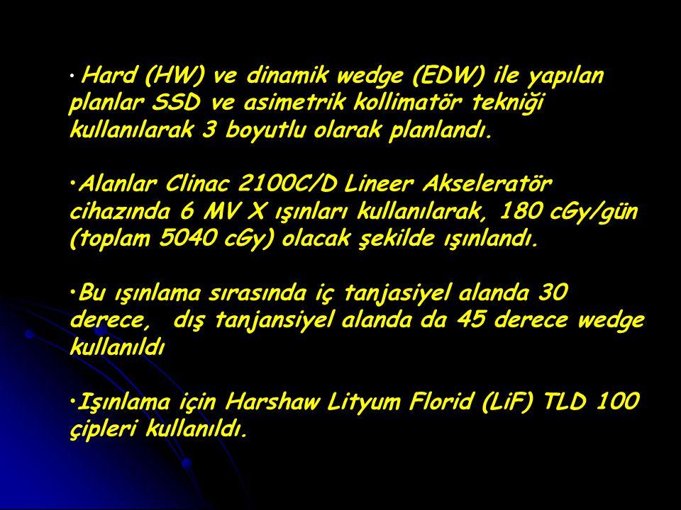 Işınlama için Harshaw Lityum Florid (LiF) TLD 100 çipleri kullanıldı.