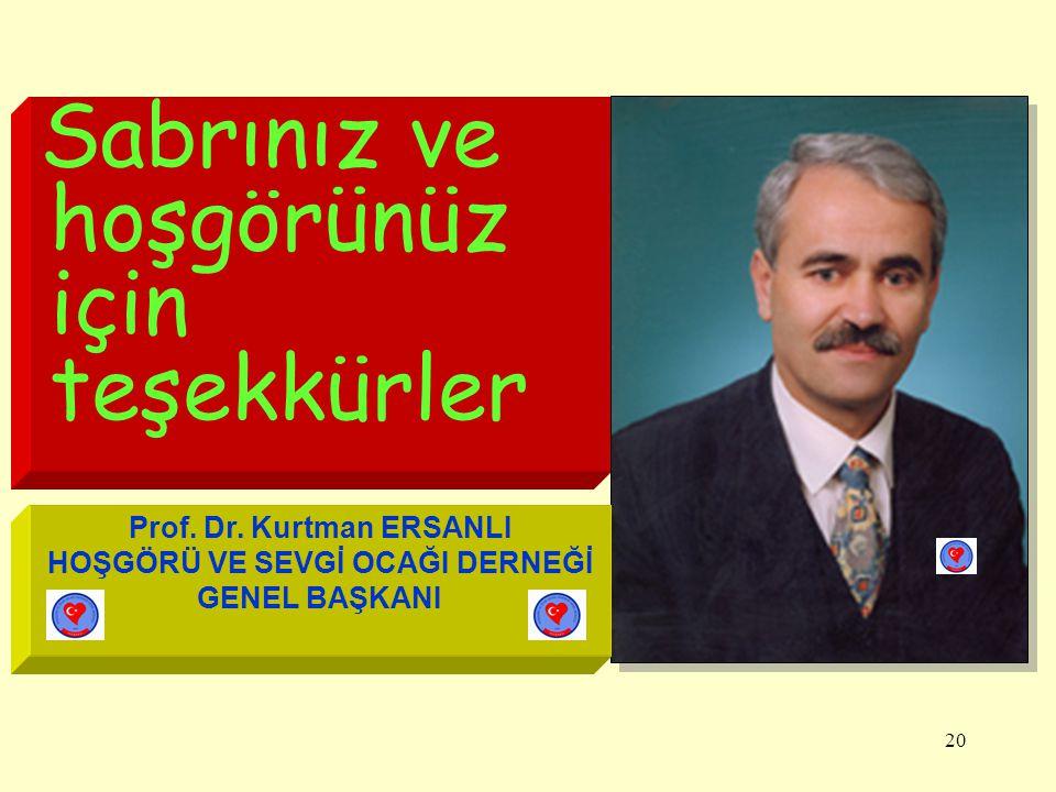 Prof. Dr. Kurtman ERSANLI HOŞGÖRÜ VE SEVGİ OCAĞI DERNEĞİ