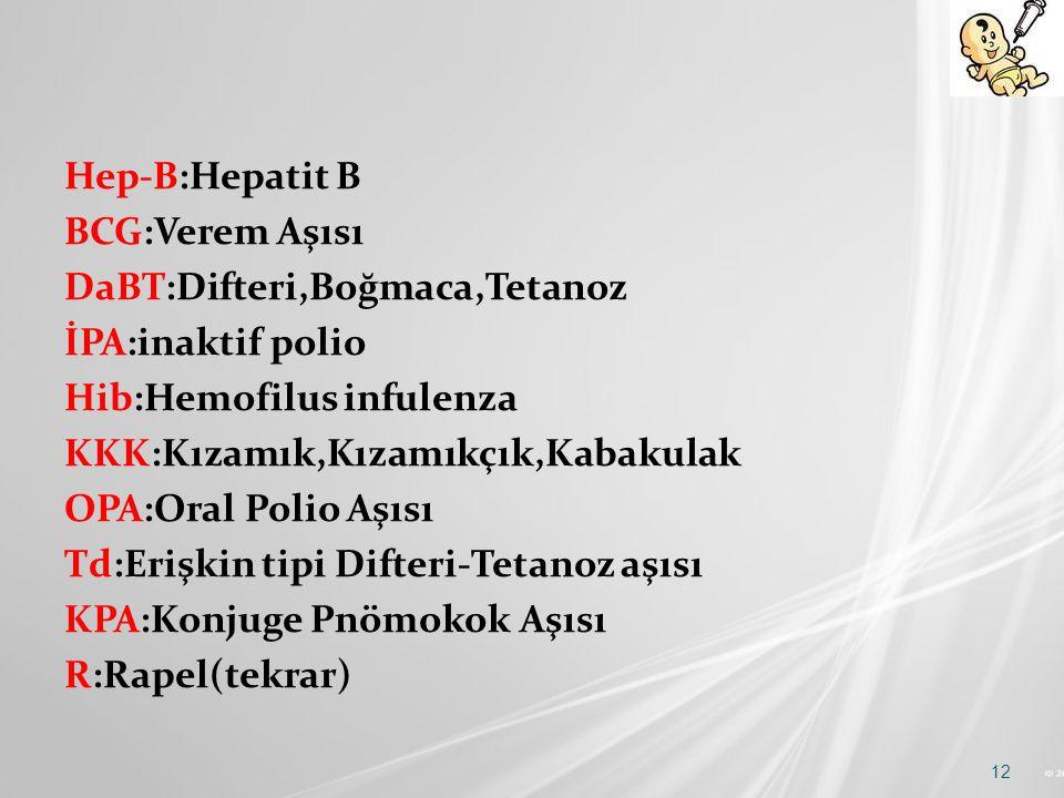 Hep-B:Hepatit B BCG:Verem Aşısı DaBT:Difteri,Boğmaca,Tetanoz İPA:inaktif polio Hib:Hemofilus infulenza KKK:Kızamık,Kızamıkçık,Kabakulak OPA:Oral Polio Aşısı Td:Erişkin tipi Difteri-Tetanoz aşısı KPA:Konjuge Pnömokok Aşısı R:Rapel(tekrar)