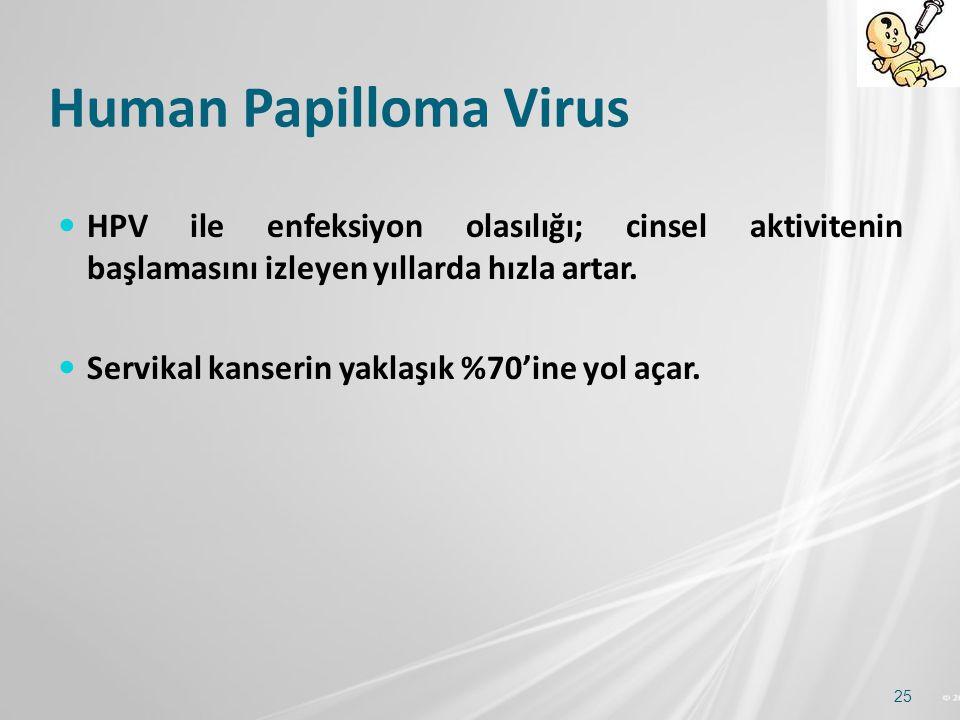 Human Papilloma Virus HPV ile enfeksiyon olasılığı; cinsel aktivitenin başlamasını izleyen yıllarda hızla artar.