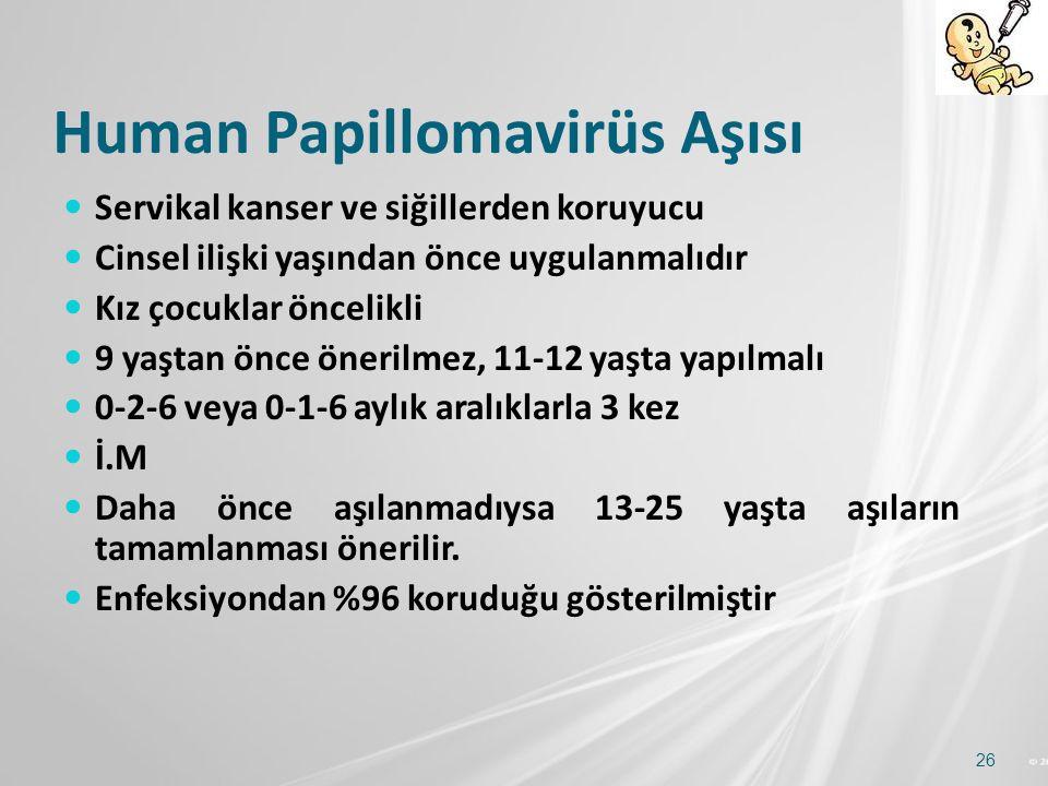 Human Papillomavirüs Aşısı