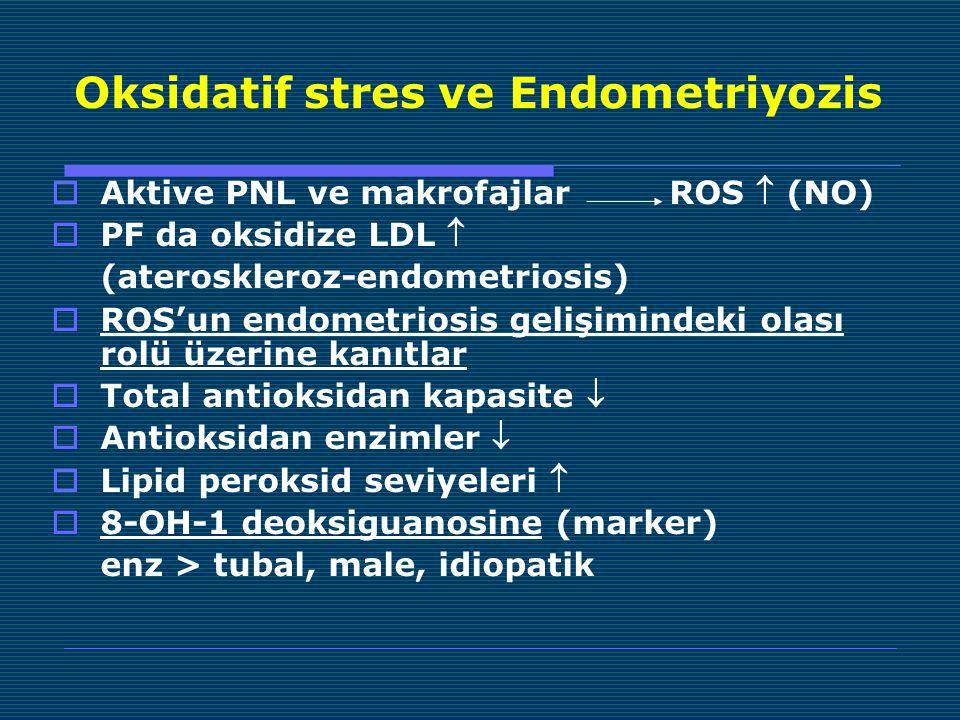 Oksidatif stres ve Endometriyozis