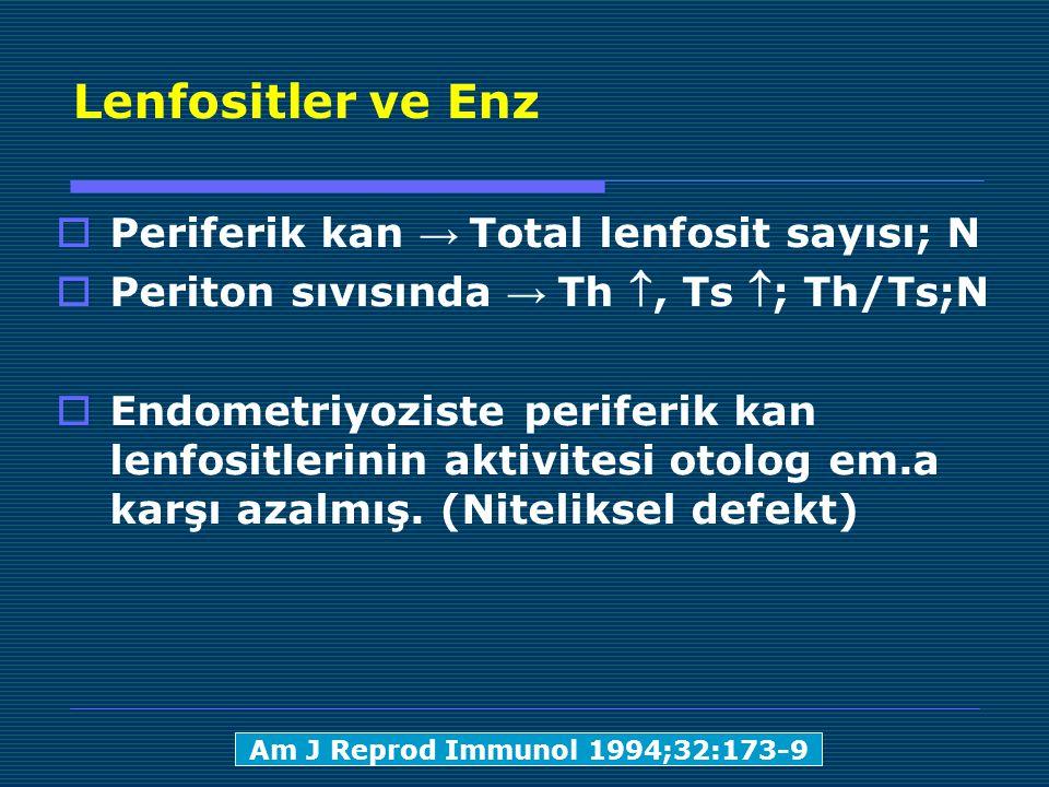 Lenfositler ve Enz Periferik kan → Total lenfosit sayısı; N
