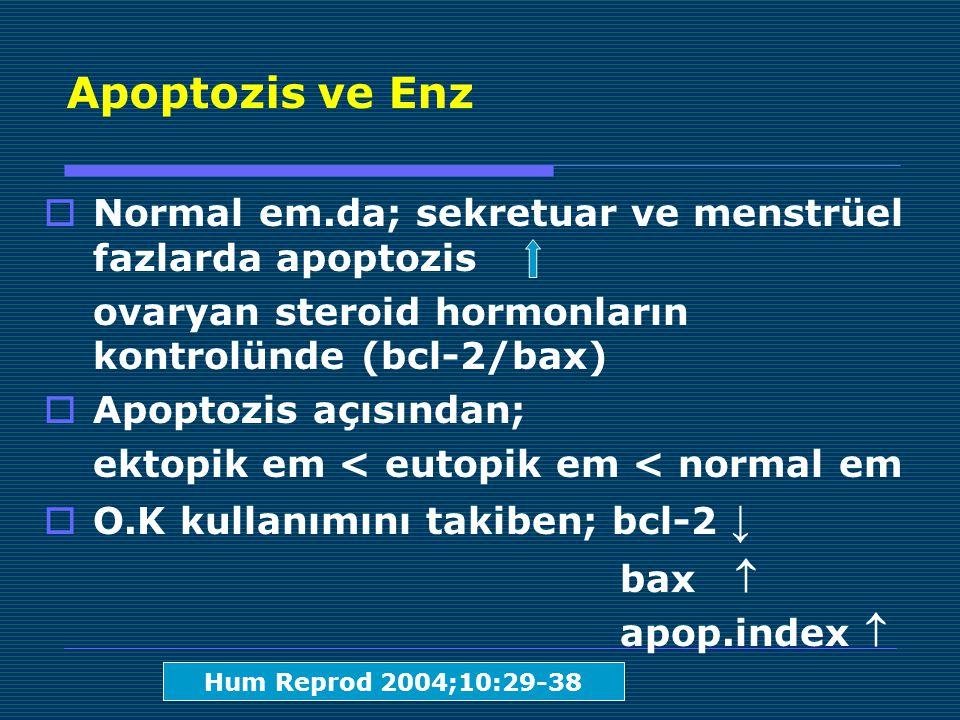 Apoptozis ve Enz Normal em.da; sekretuar ve menstrüel fazlarda apoptozis. ovaryan steroid hormonların kontrolünde (bcl-2/bax)