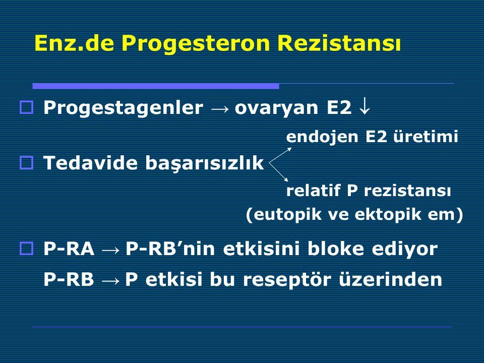 Enz.de Progesteron Rezistansı