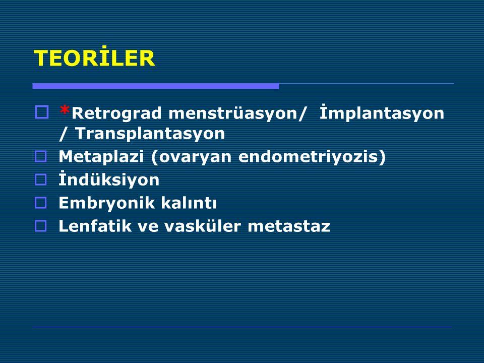 TEORİLER *Retrograd menstrüasyon/ İmplantasyon / Transplantasyon