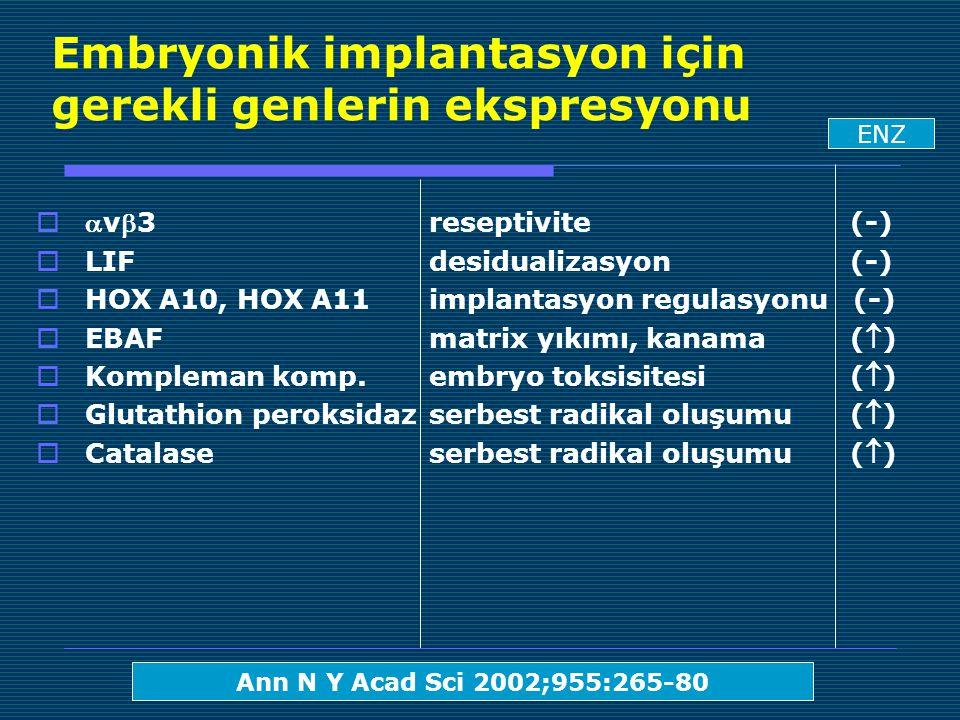 Embryonik implantasyon için gerekli genlerin ekspresyonu