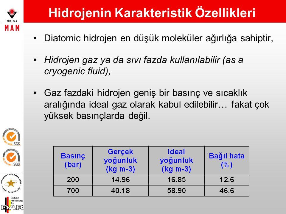 Hidrojenin Karakteristik Özellikleri